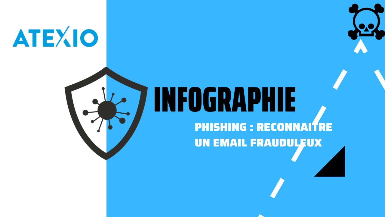 Phishing : comment reconnaître un email frauduleux en 5 étapes