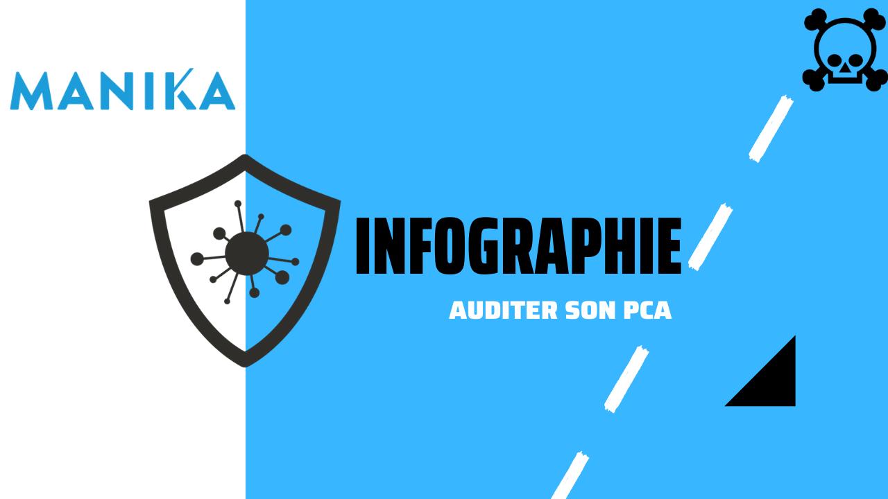 Infographie : auditer son PCA