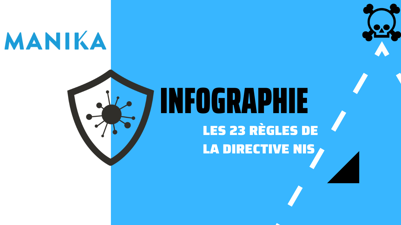 [Infographie] les 23 règles de la directive NIS